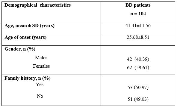 Table 2. Aggression status comparison between patients diagnosed with ASPD with a comorbidity of substance use disorder and healthy participants